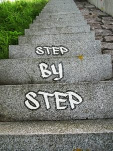 Steps with text 'Step By Step' on them